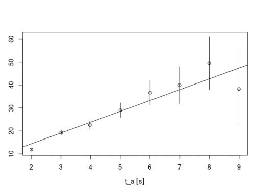 Quantity Calculus for R